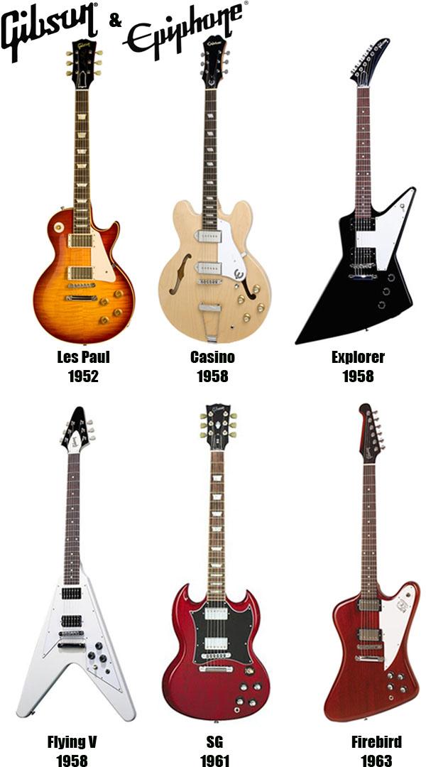 Gibson E Epiphone Copy Rocknauta