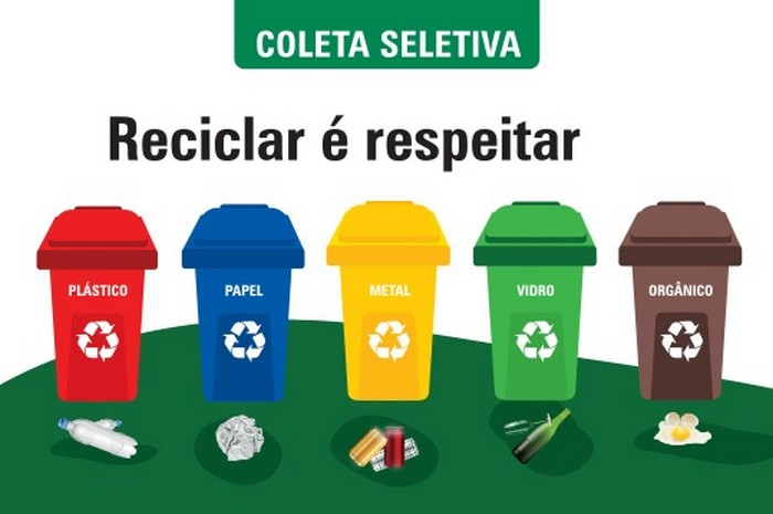 Resultado de imagem para reciclavel